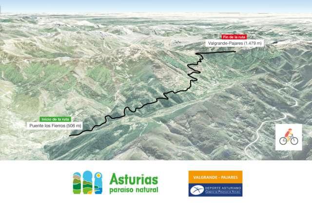 Puente de los Fierros  - Valgrande-Pajares